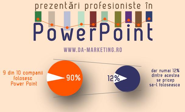 Prezentări PowerPoint